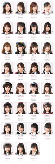 AKB48 Team B 2018