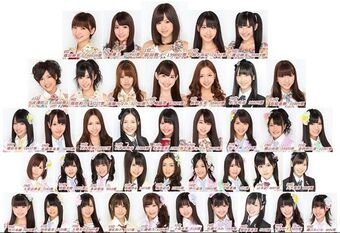 3rd Senbatsu Election Results