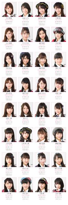 AKB48 Team K 2018