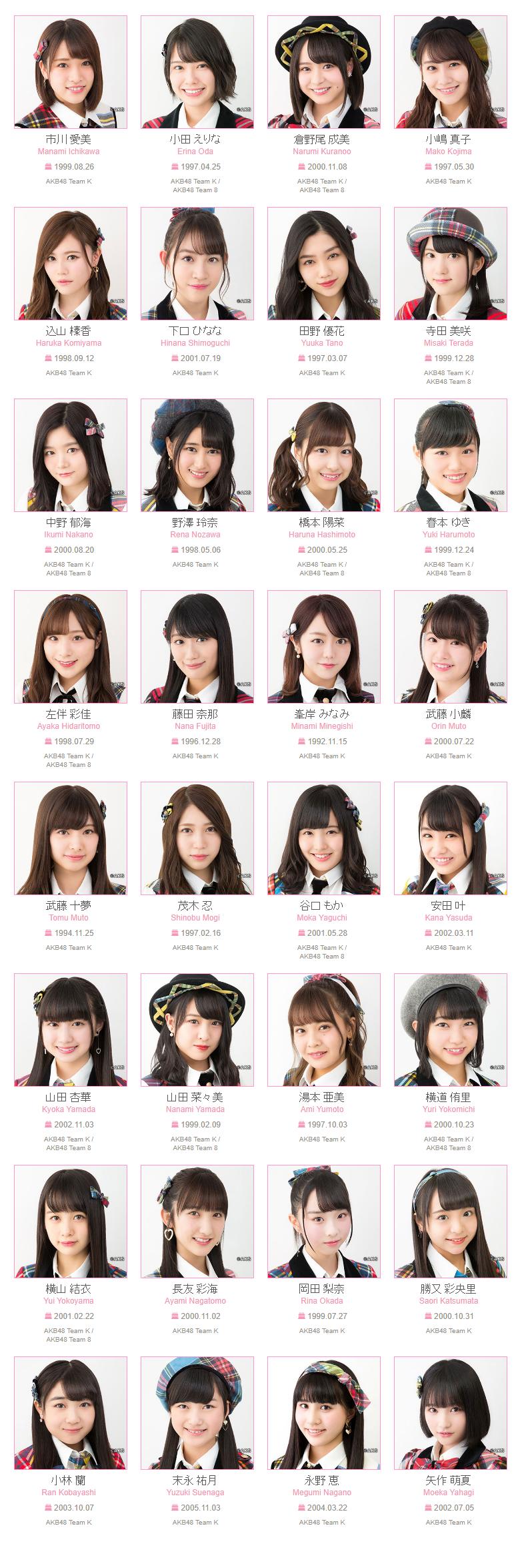 Team K | AKB48 Wiki | FANDOM powered by Wikia