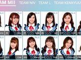 Team MII