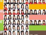 SKE48 Team Shuffle