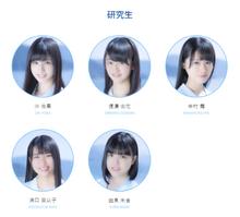 2018 STU48 Draft Members