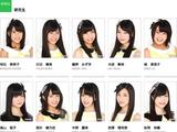 NMB48 Kenkyuusei