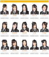 SKE48 Team S