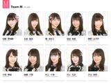History: Team M