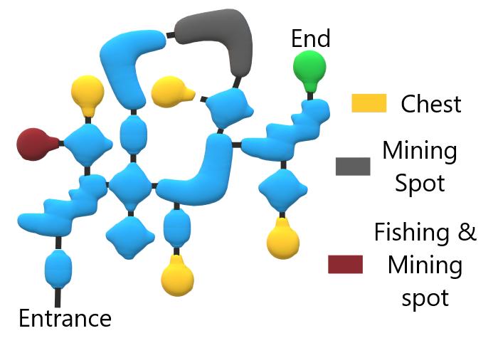 Bottomless Coalmine | Alchemia Story Wiki | FANDOM powered