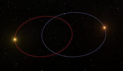 Achird estrellas (0-00-00-00)