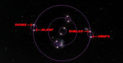 Sistema delphos externo00309