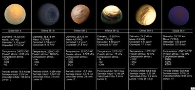 Collage de fotos de planetas 2159