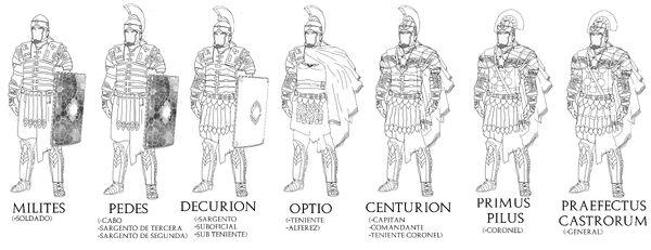 Legion remorianac