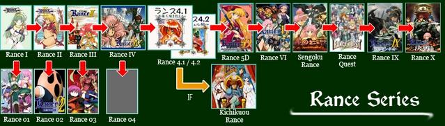 File:Rance-series-nav-full.png