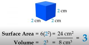 Square cube law