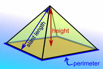 Pyramid-height-perimeter