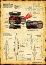 Details of wrist armors by michaelloh