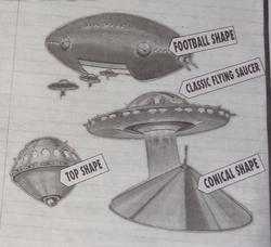 UFO Shapes