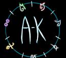 Al-Kimia Wiki