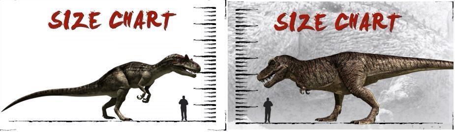 Allosaurus Size Comparison Ohyemcpgroupco