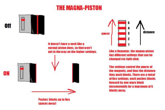 File:Magna-piston.png