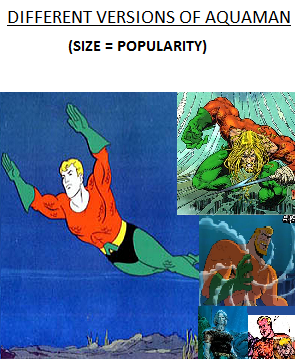 Aquaman comparison 5059