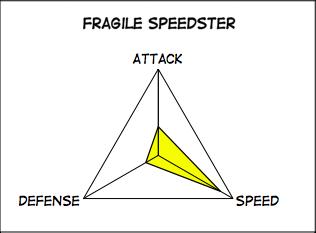 Fspeedster2 5288