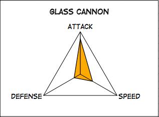 Gcannon2 74
