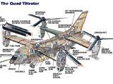 Quad Tiltrotor