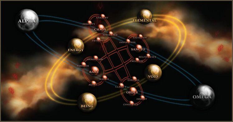 Wielding Cosmology