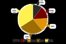 Meta-chart (1)-0