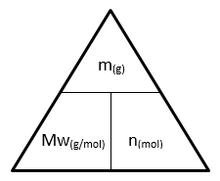 Mol-trekant-0