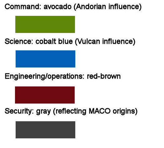 File:Early uniform colors.png