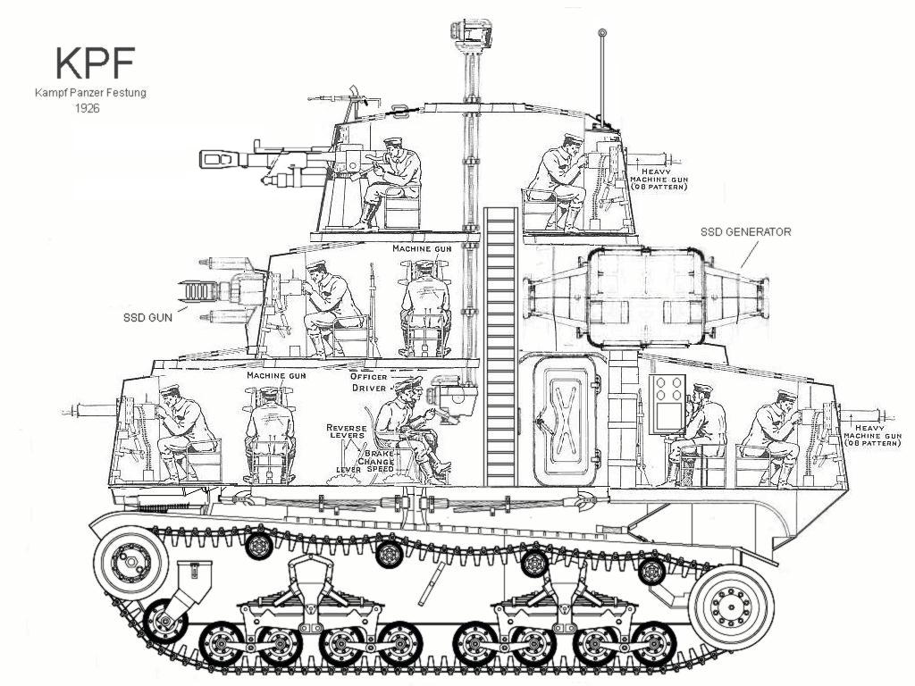Kpf Panzer Alternativgeschichte Wiki Fandom Powered By Wikia