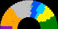 Diputados de Venezuela 2003