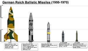 Nazi misil