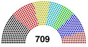 2019 Reichstag (GH)