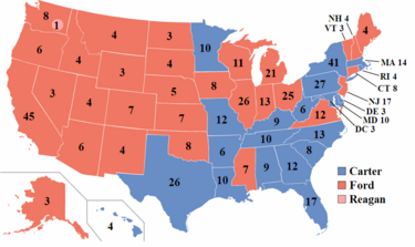 1976 Electoral Map (Ford Momentum)