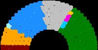 Diputados de Venezuela 1993