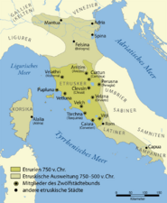 Etruscan civilization map-de