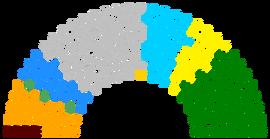 Diputados de Venezuela (2014-2019)