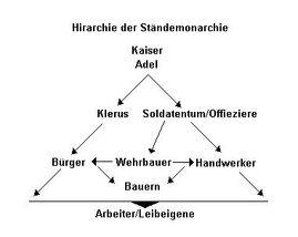 Ständemonarchie