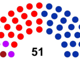 4. Svalbardting (Demokratische Republik Spitzbergen)
