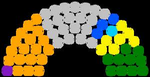 Senadores de Venezuela 2003