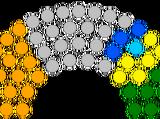 Elecciones parlamentarias de Venezuela de 2003 (Chile No Socialista)