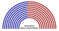 112th US House Structure (SIADD).png