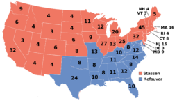 1952election