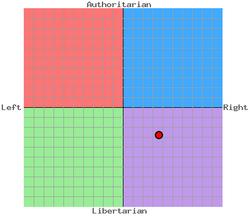 PESTICIDE political compass
