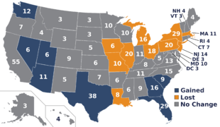 Electoral College changes (SIADD)