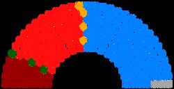 Diputados de Perú 1990