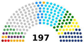 Actual Cámara de Diputados de Venezuela.png