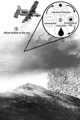 File:Cloud seeding.jpg